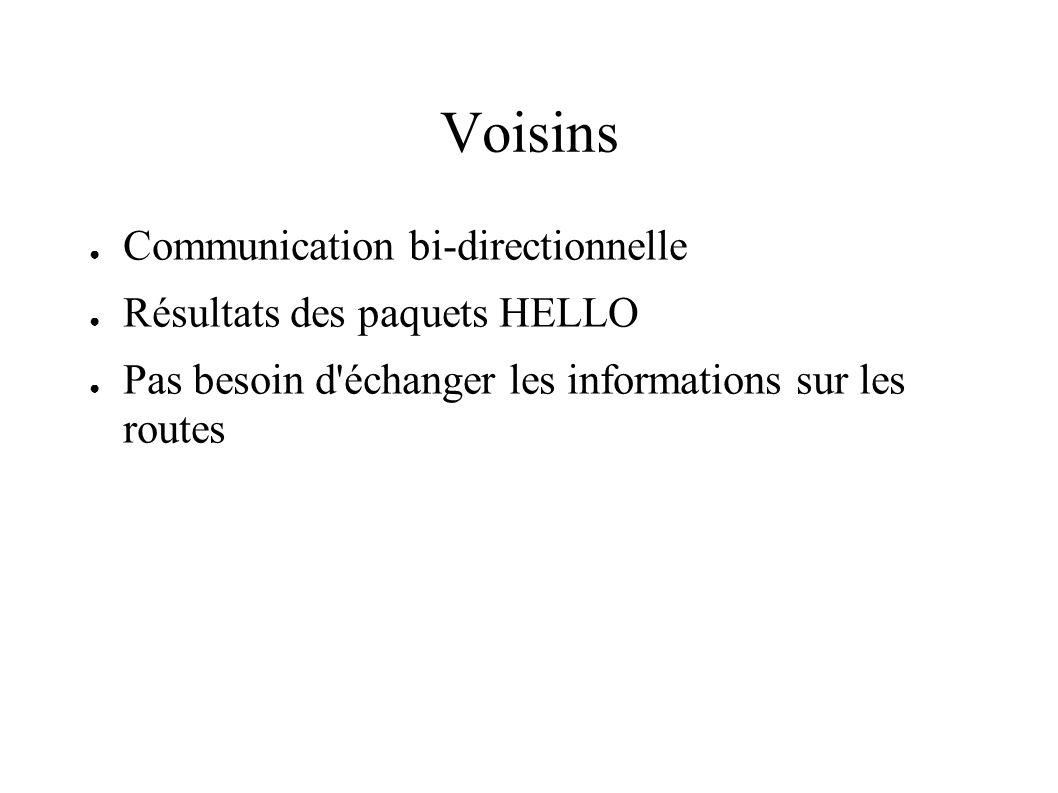 Voisins Communication bi-directionnelle Résultats des paquets HELLO