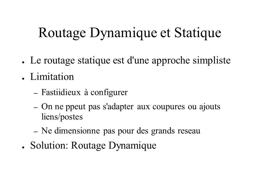Routage Dynamique et Statique
