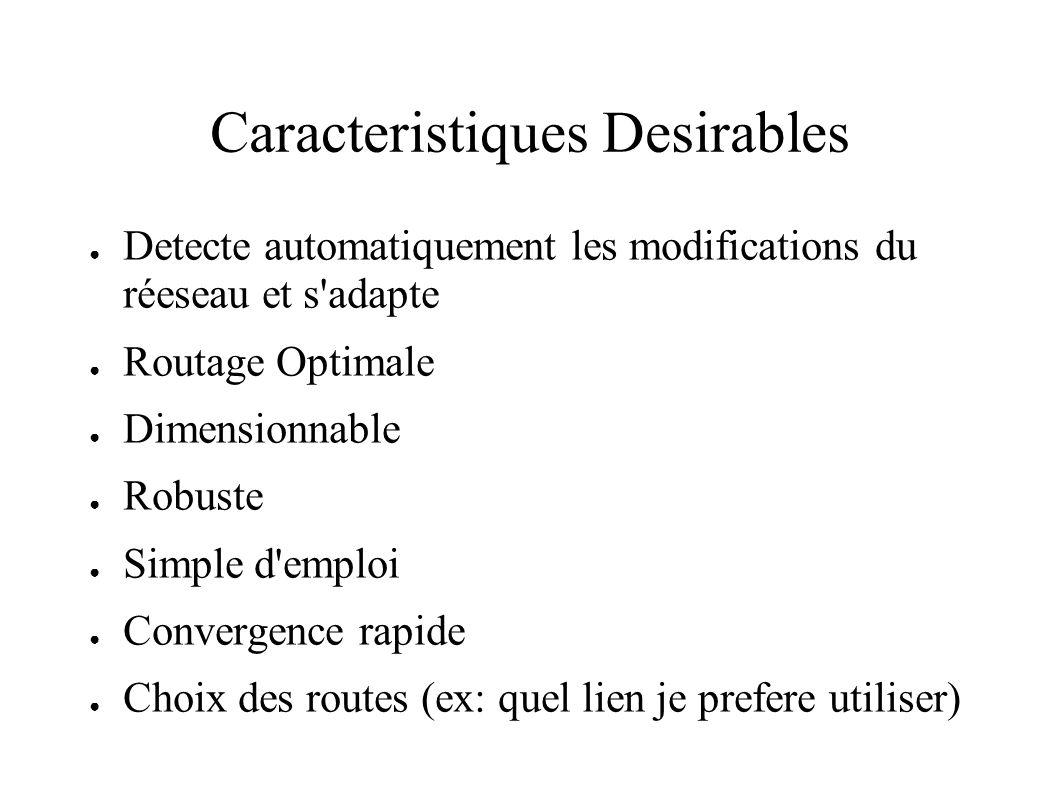 Caracteristiques Desirables
