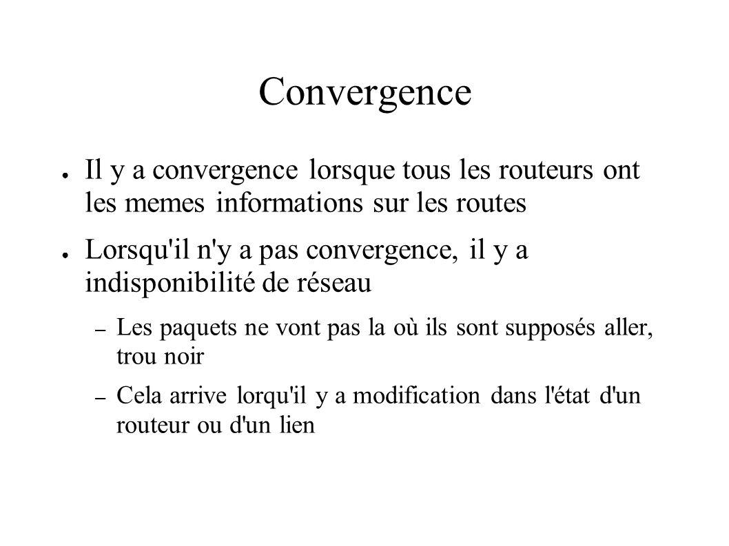 Convergence Il y a convergence lorsque tous les routeurs ont les memes informations sur les routes.