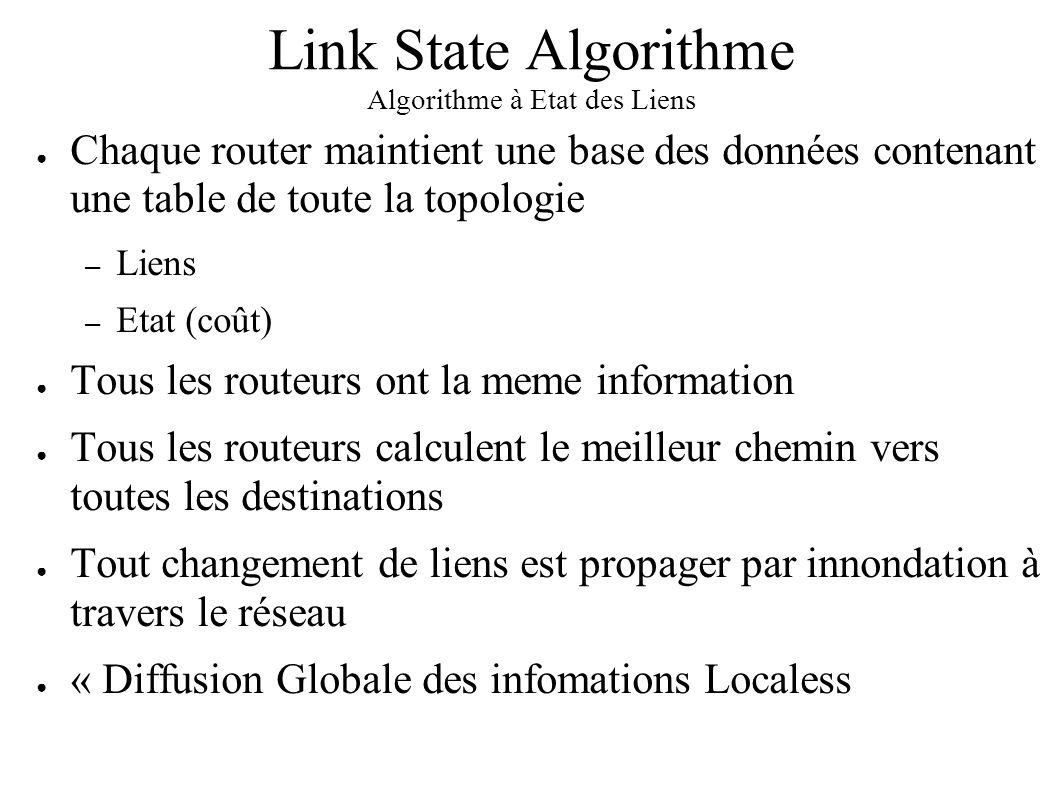 Link State Algorithme Algorithme à Etat des Liens