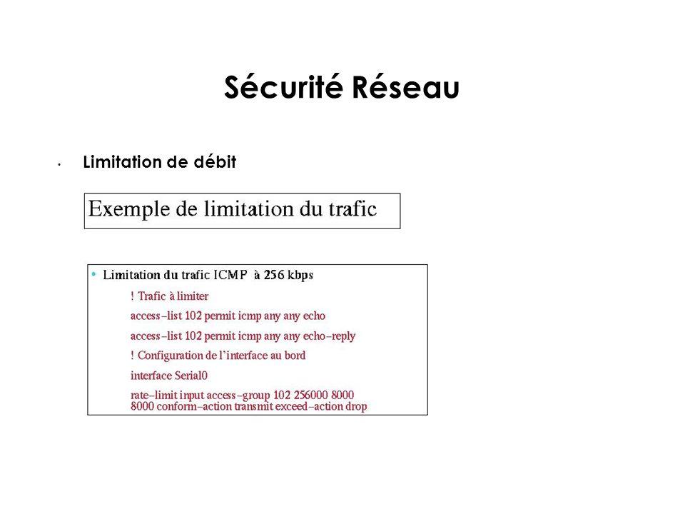Sécurité Réseau Limitation de débit