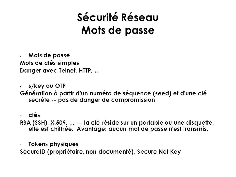 Sécurité Réseau Mots de passe