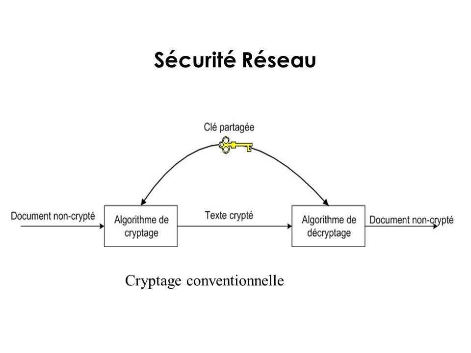 Sécurité Réseau Cryptage conventionnelle