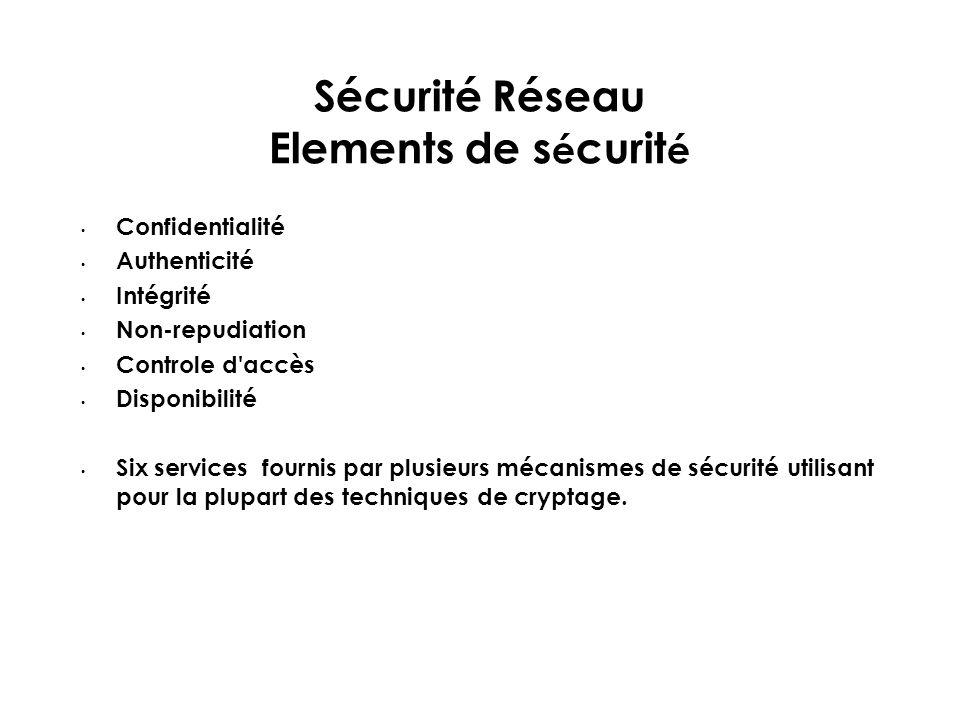 Sécurité Réseau Elements de sécurité