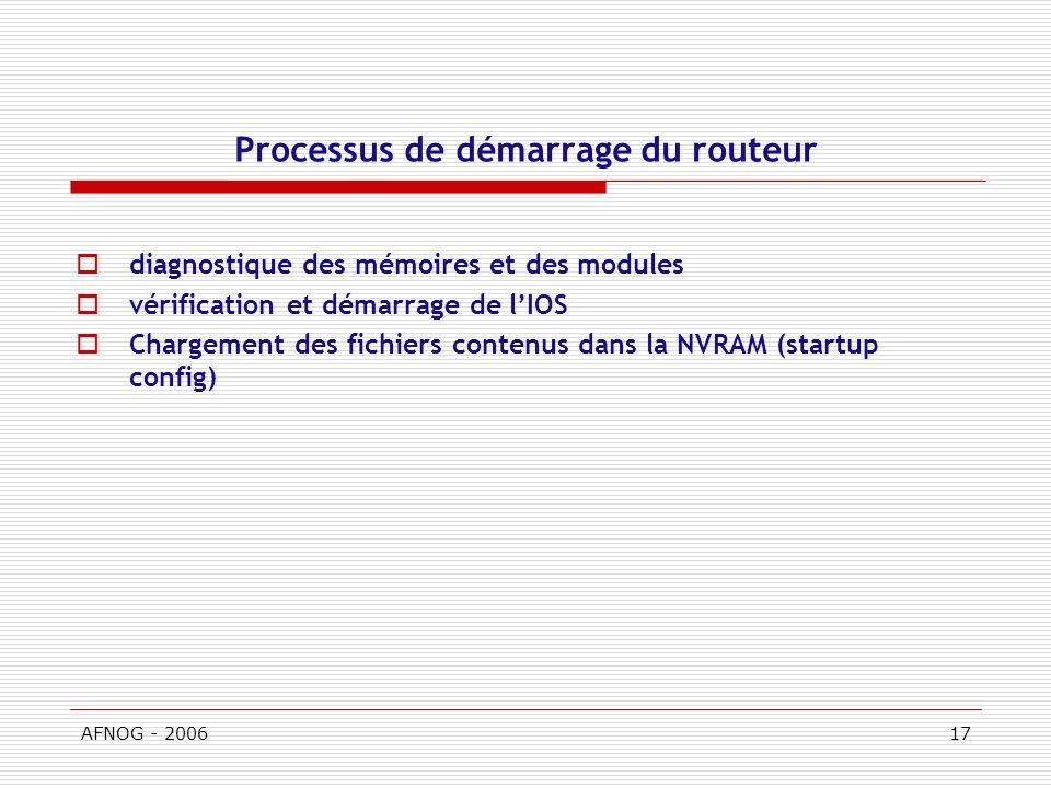 Processus de démarrage du routeur