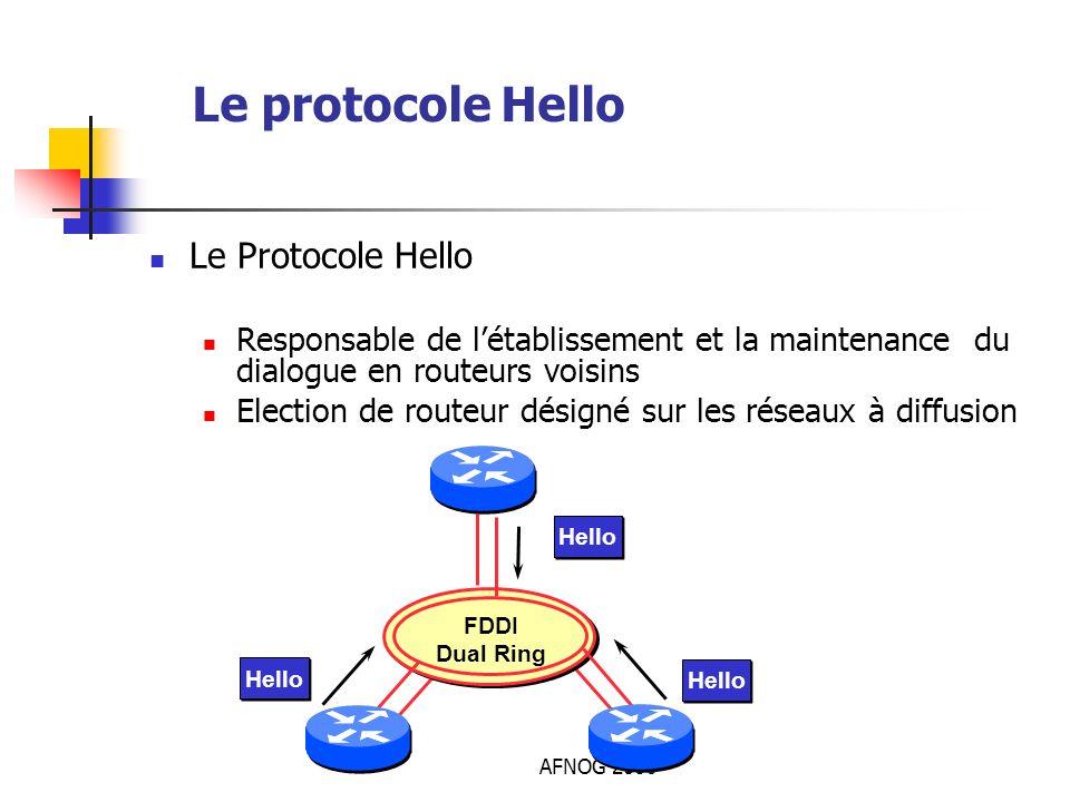Le protocole Hello Le Protocole Hello