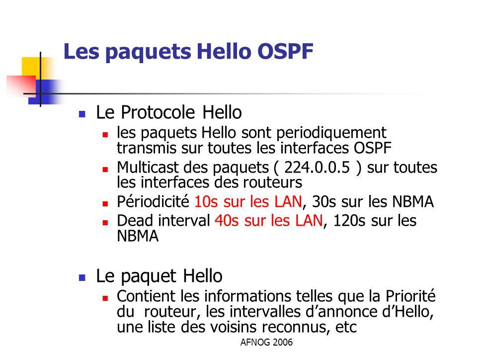 Les paquets Hello OSPF Le Protocole Hello Le paquet Hello