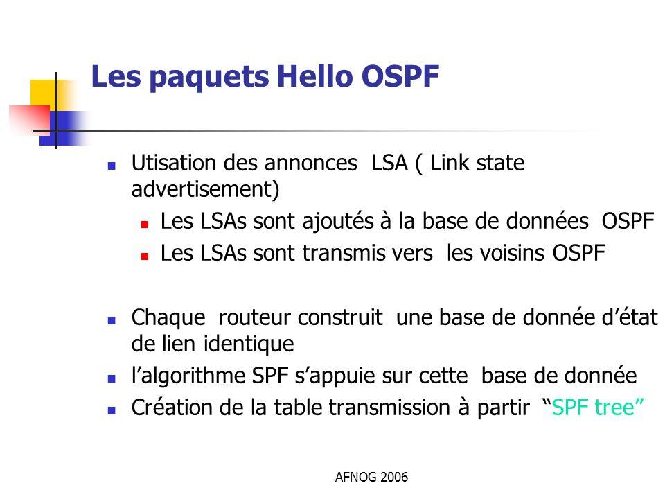 Les paquets Hello OSPFUtisation des annonces LSA ( Link state advertisement) Les LSAs sont ajoutés à la base de données OSPF.