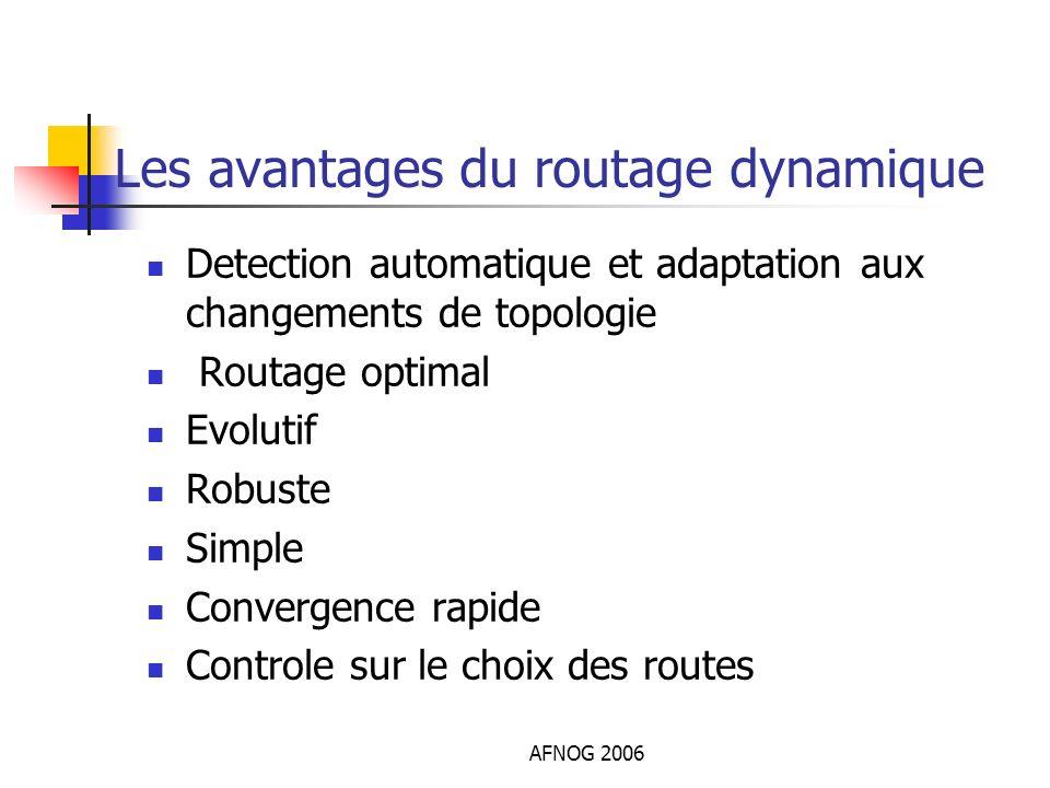 Les avantages du routage dynamique