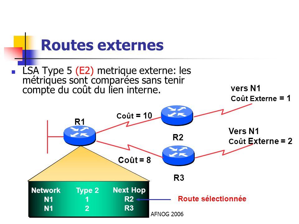 Routes externesLSA Type 5 (E2) metrique externe: les métriques sont comparées sans tenir compte du coût du lien interne.