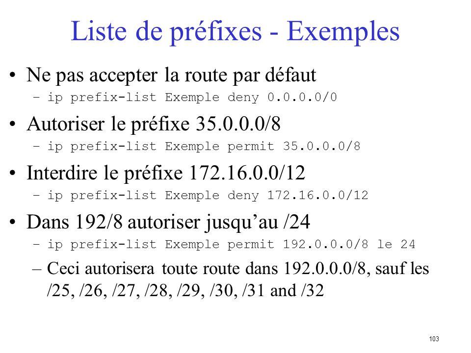 Liste de préfixes - Exemples