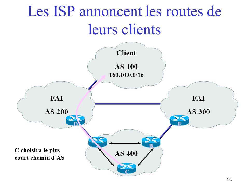Les ISP annoncent les routes de leurs clients