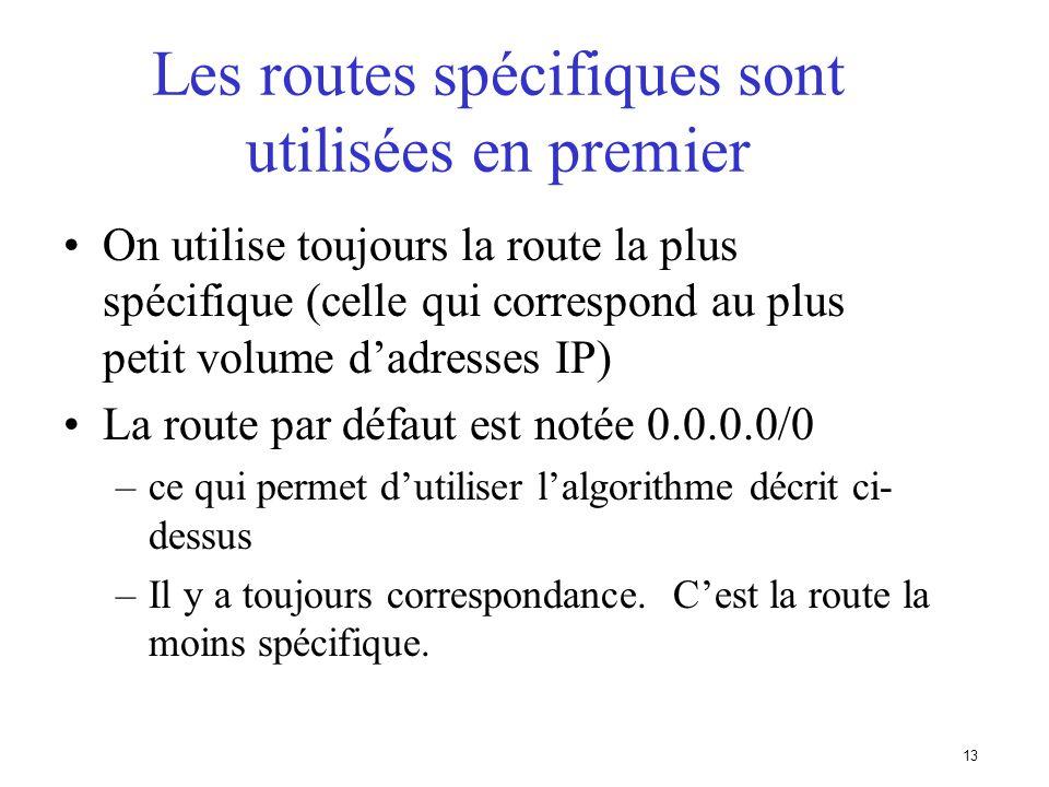 Les routes spécifiques sont utilisées en premier