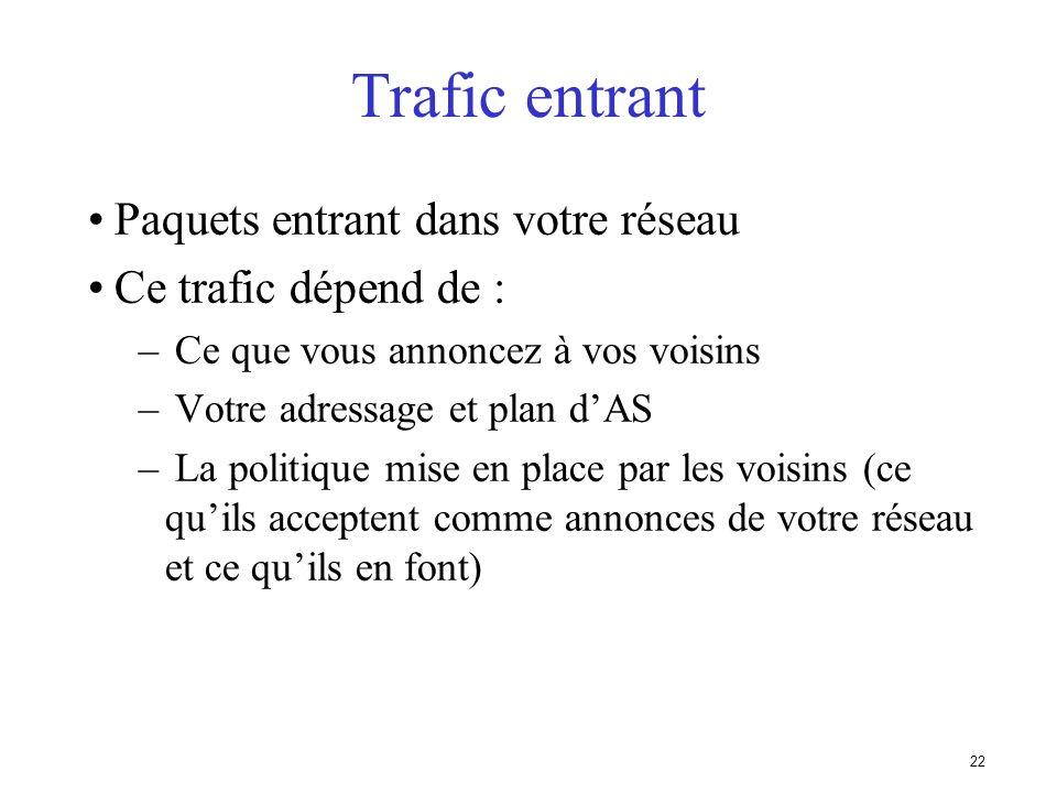 Trafic entrant Paquets entrant dans votre réseau Ce trafic dépend de :