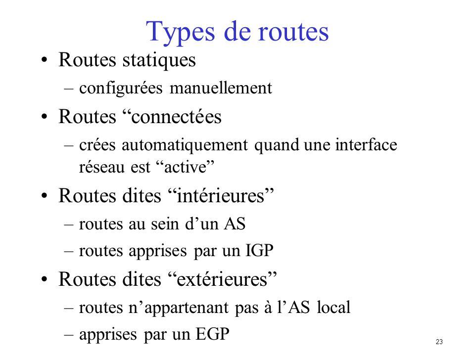 Types de routes Routes statiques Routes connectées