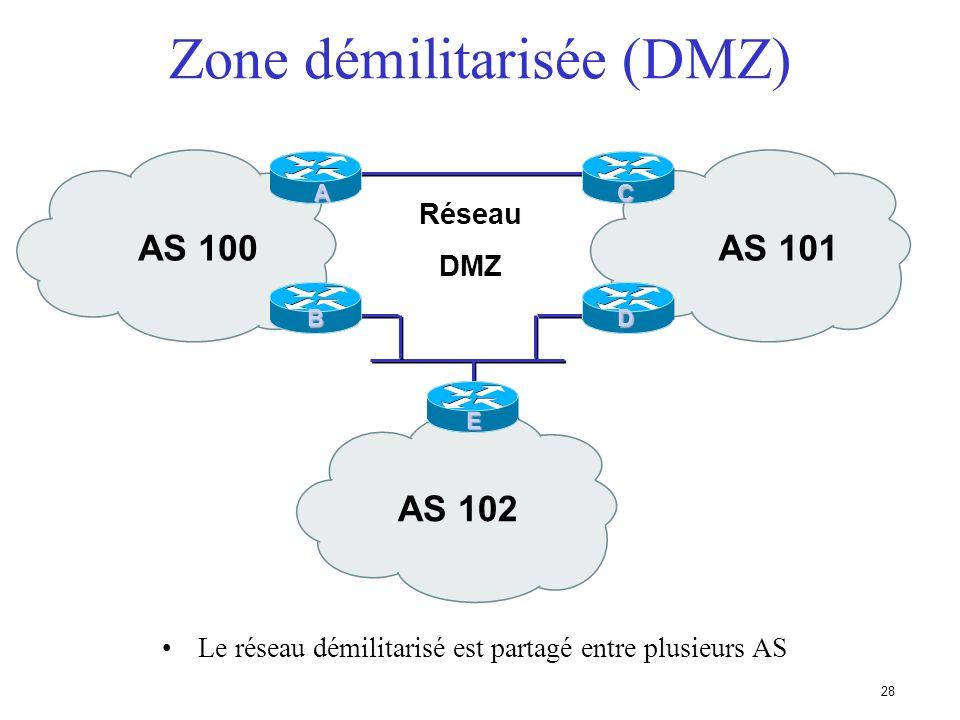 Zone démilitarisée (DMZ)