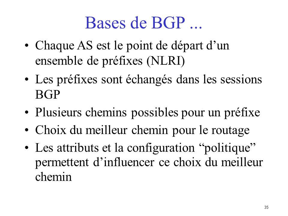 Bases de BGP ... Chaque AS est le point de départ d'un ensemble de préfixes (NLRI) Les préfixes sont échangés dans les sessions BGP.