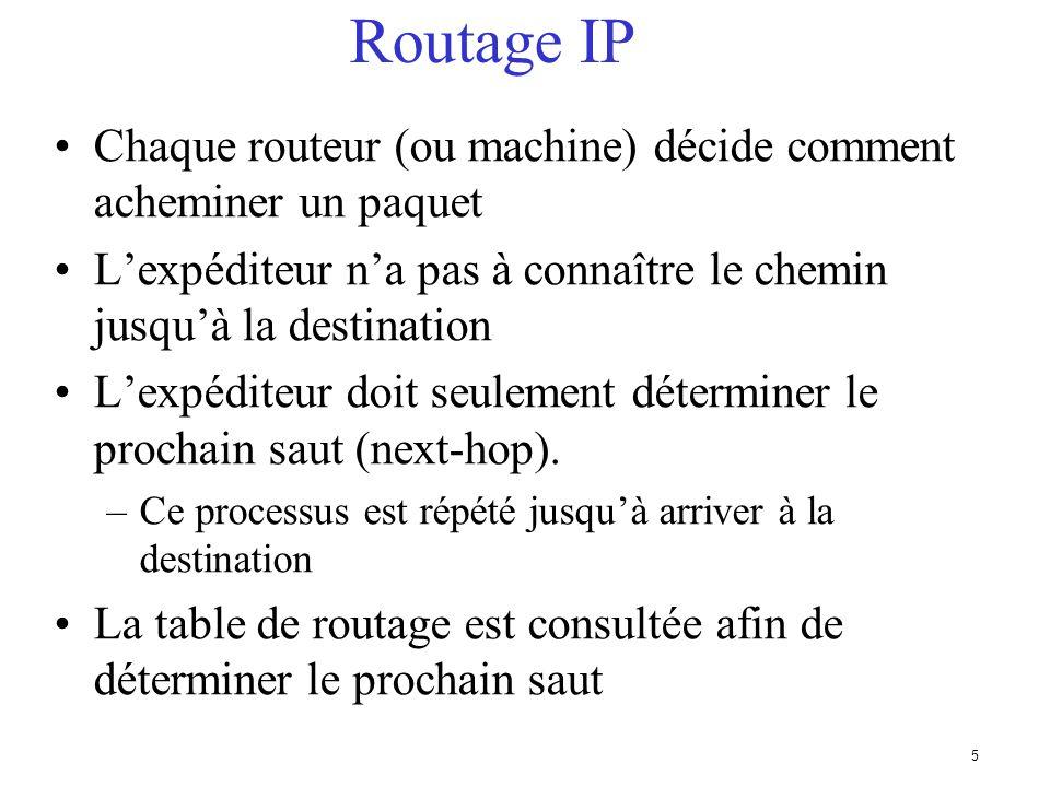 Routage IP Chaque routeur (ou machine) décide comment acheminer un paquet. L'expéditeur n'a pas à connaître le chemin jusqu'à la destination.