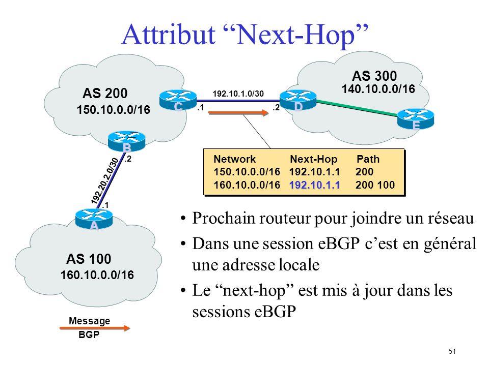 Attribut Next-Hop Prochain routeur pour joindre un réseau