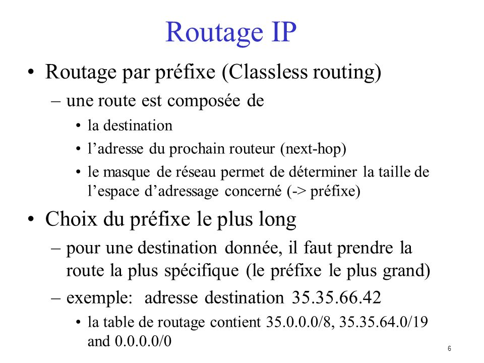 Routage IP Routage par préfixe (Classless routing)