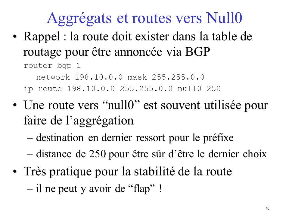 Aggrégats et routes vers Null0