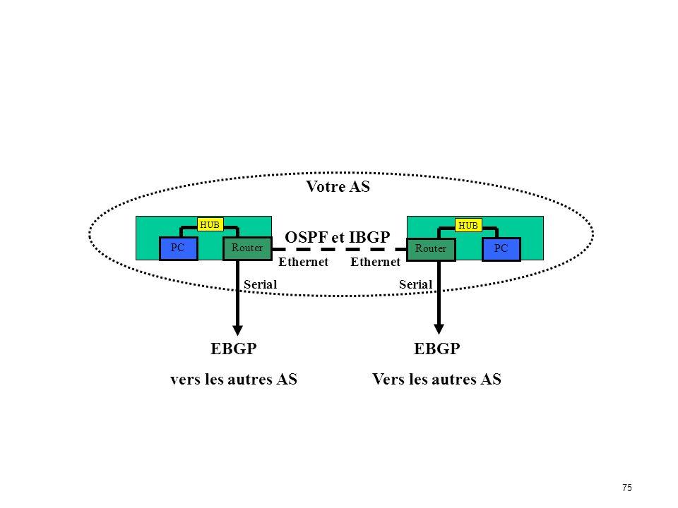 Votre AS OSPF et IBGP EBGP vers les autres AS EBGP Vers les autres AS