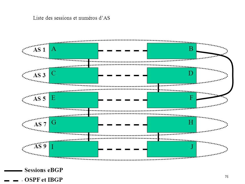 A B C D E F G H I J AS 1 AS 3 AS 5 AS 7 AS 9 Sessions eBGP