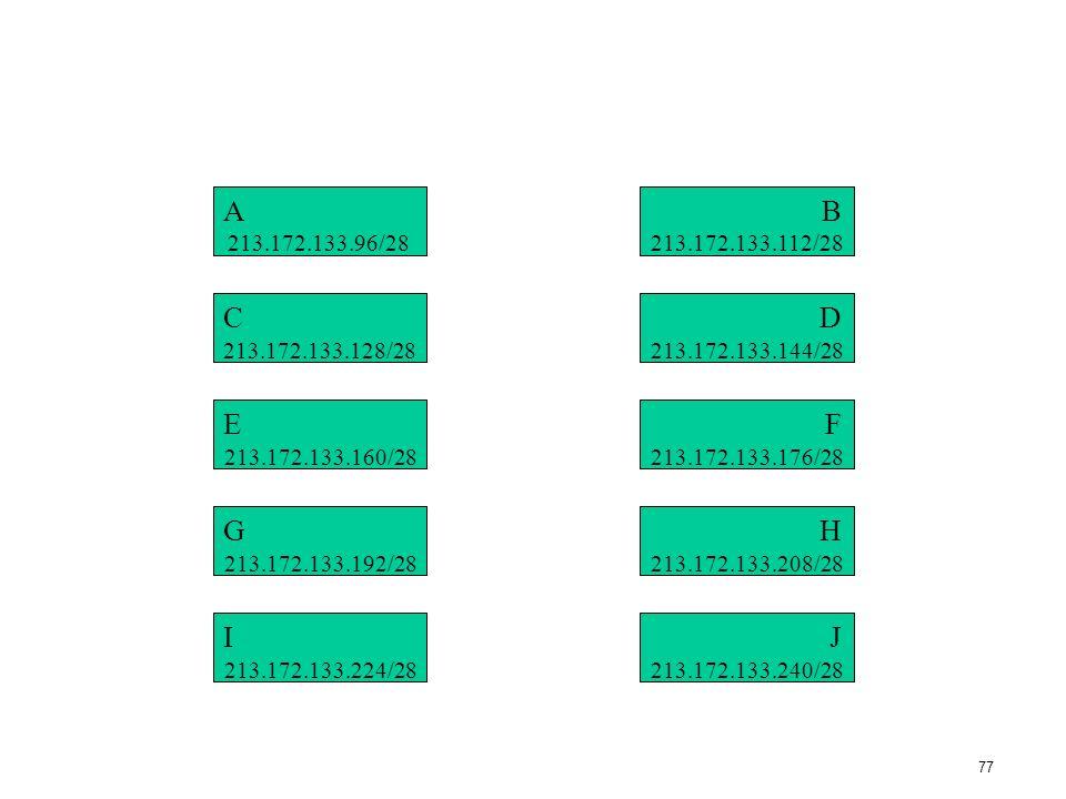 A 213.172.133.96/28. B. 213.172.133.112/28. C. D. 213.172.133.128/28. 213.172.133.144/28. E.