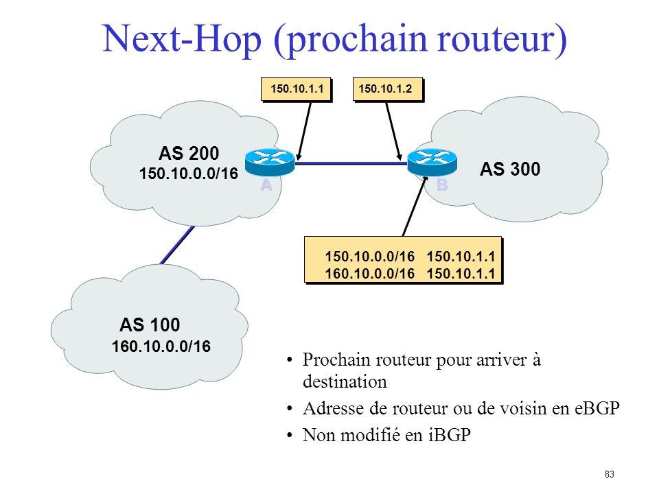 Next-Hop (prochain routeur)