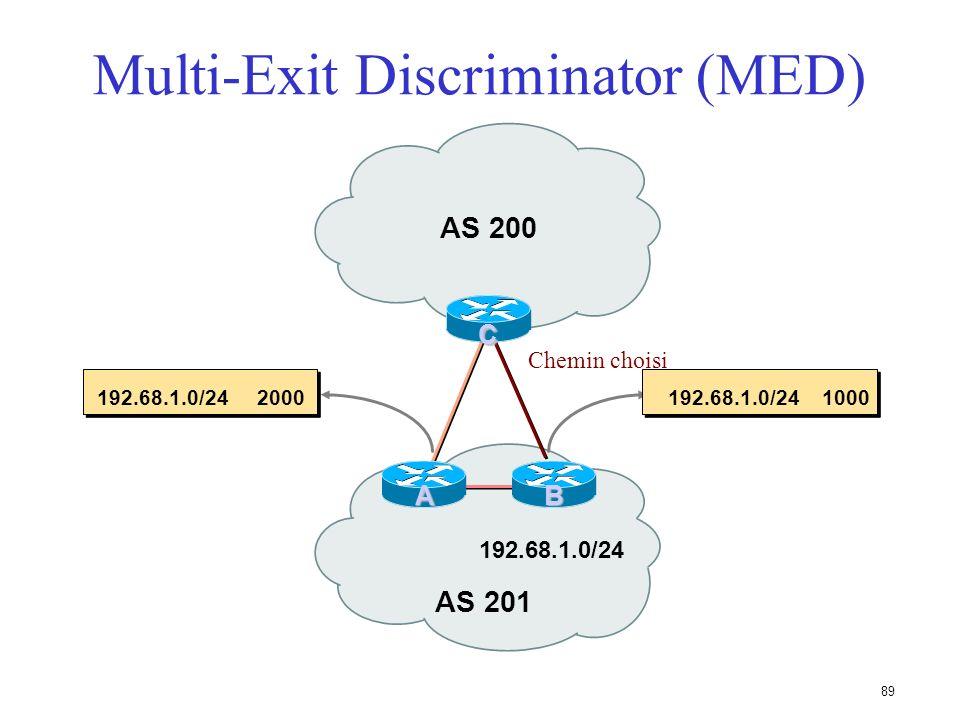 Multi-Exit Discriminator (MED)
