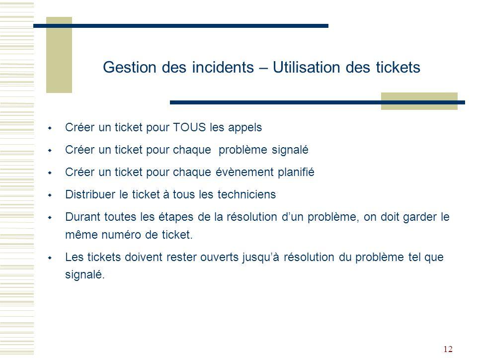 Gestion des incidents – Utilisation des tickets