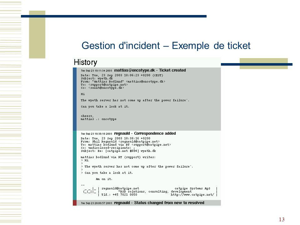 Gestion d incident – Exemple de ticket