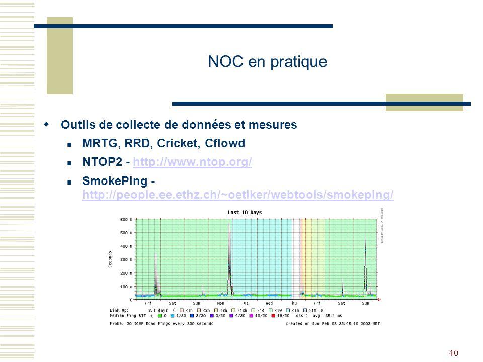 NOC en pratique Outils de collecte de données et mesures