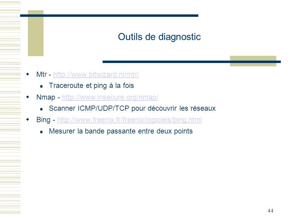 Outils de diagnostic Mtr - http://www.bitwizard.nl/mtr/