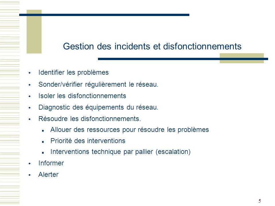 Gestion des incidents et disfonctionnements