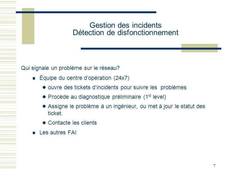 Gestion des incidents Détection de disfonctionnement
