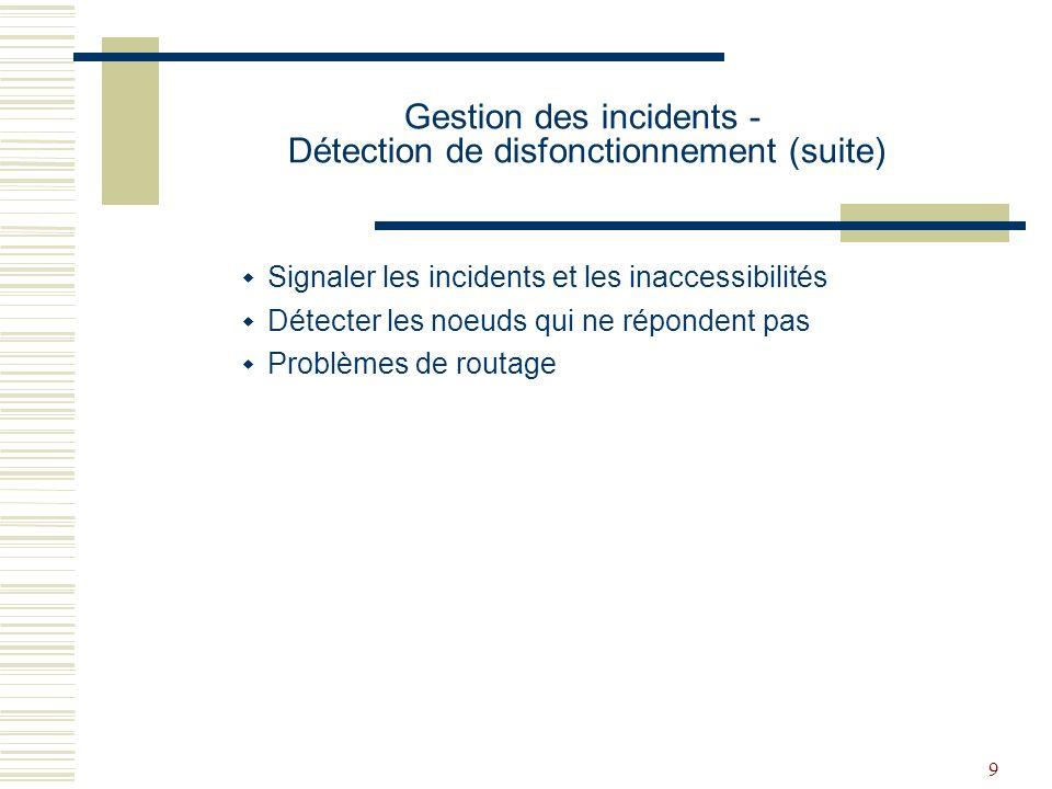 Gestion des incidents - Détection de disfonctionnement (suite)