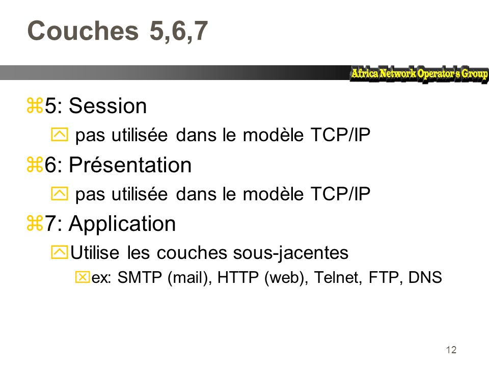 Couches 5,6,7 5: Session 6: Présentation 7: Application