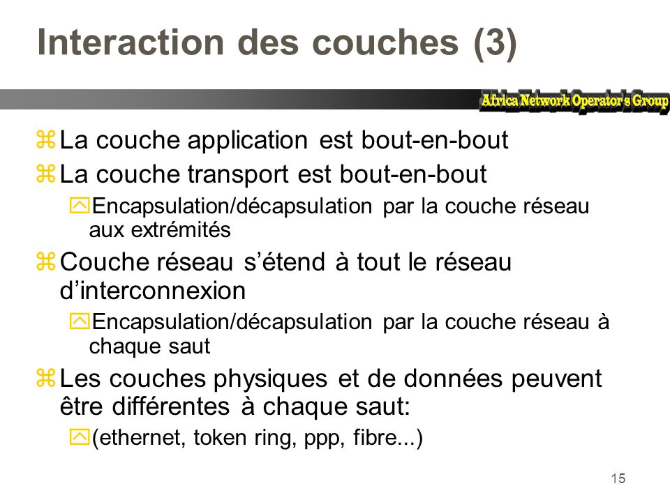 Interaction des couches (3)
