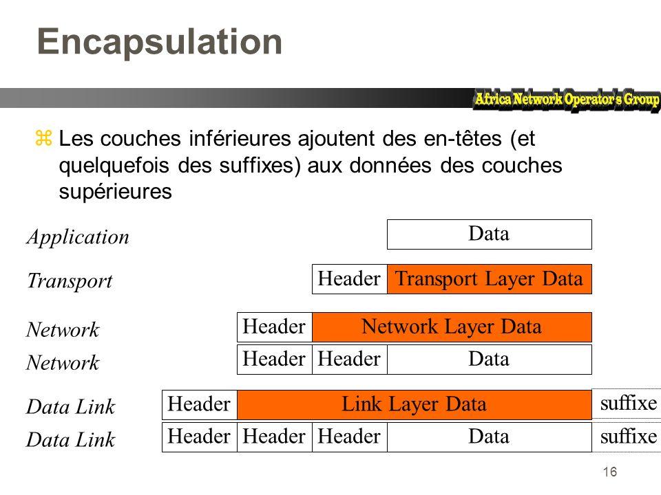 Encapsulation Les couches inférieures ajoutent des en-têtes (et quelquefois des suffixes) aux données des couches supérieures.