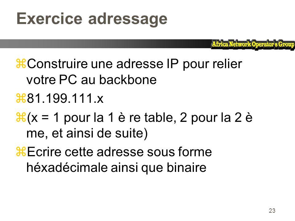 Exercice adressage Construire une adresse IP pour relier votre PC au backbone. 81.199.111.x.