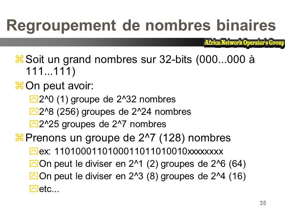 Regroupement de nombres binaires