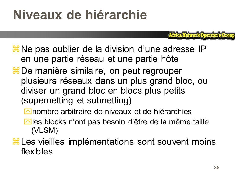 Niveaux de hiérarchie Ne pas oublier de la division d'une adresse IP en une partie réseau et une partie hôte.