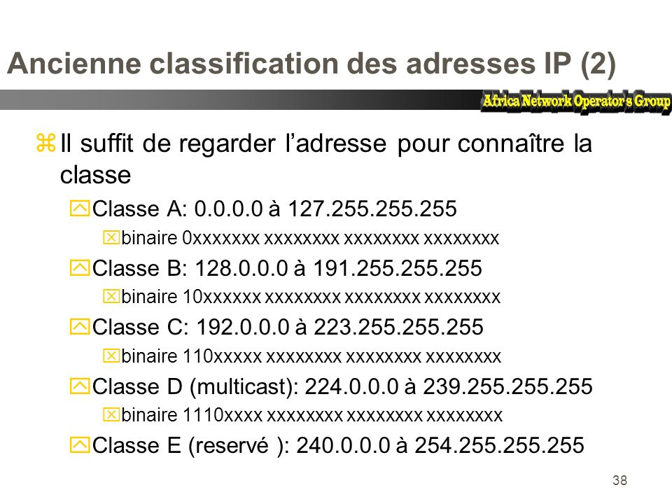 Ancienne classification des adresses IP (2)