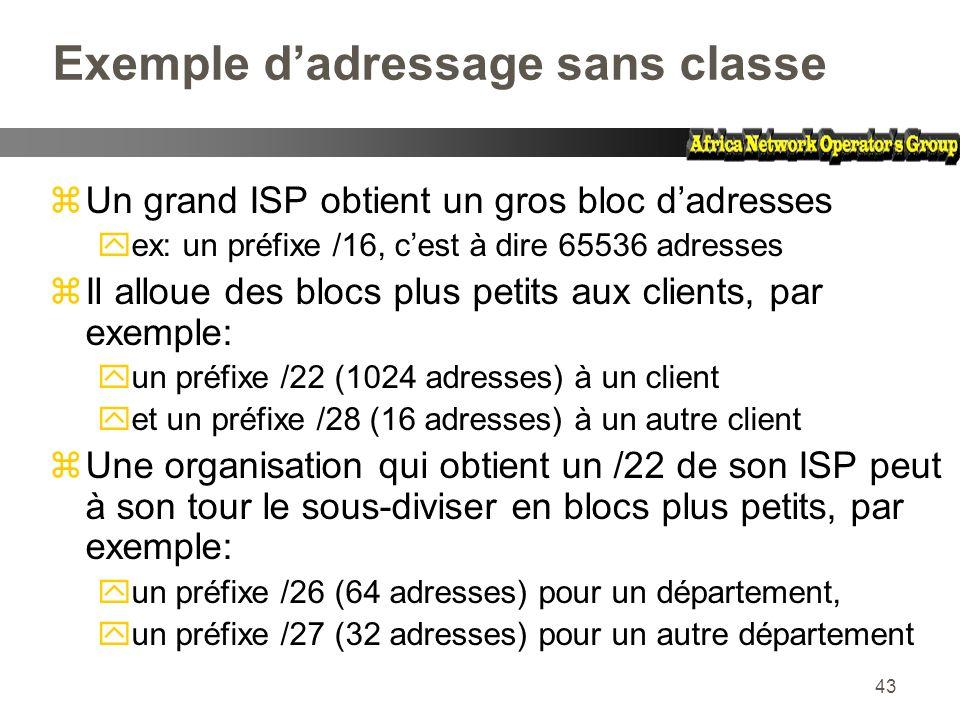 Exemple d'adressage sans classe
