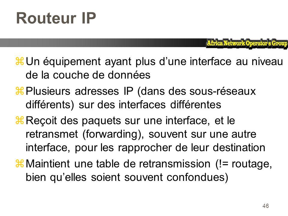 Routeur IP Un équipement ayant plus d'une interface au niveau de la couche de données.