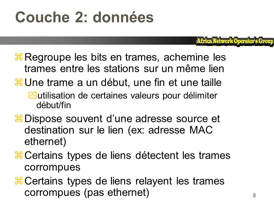 Couche 2: données Regroupe les bits en trames, achemine les trames entre les stations sur un même lien.