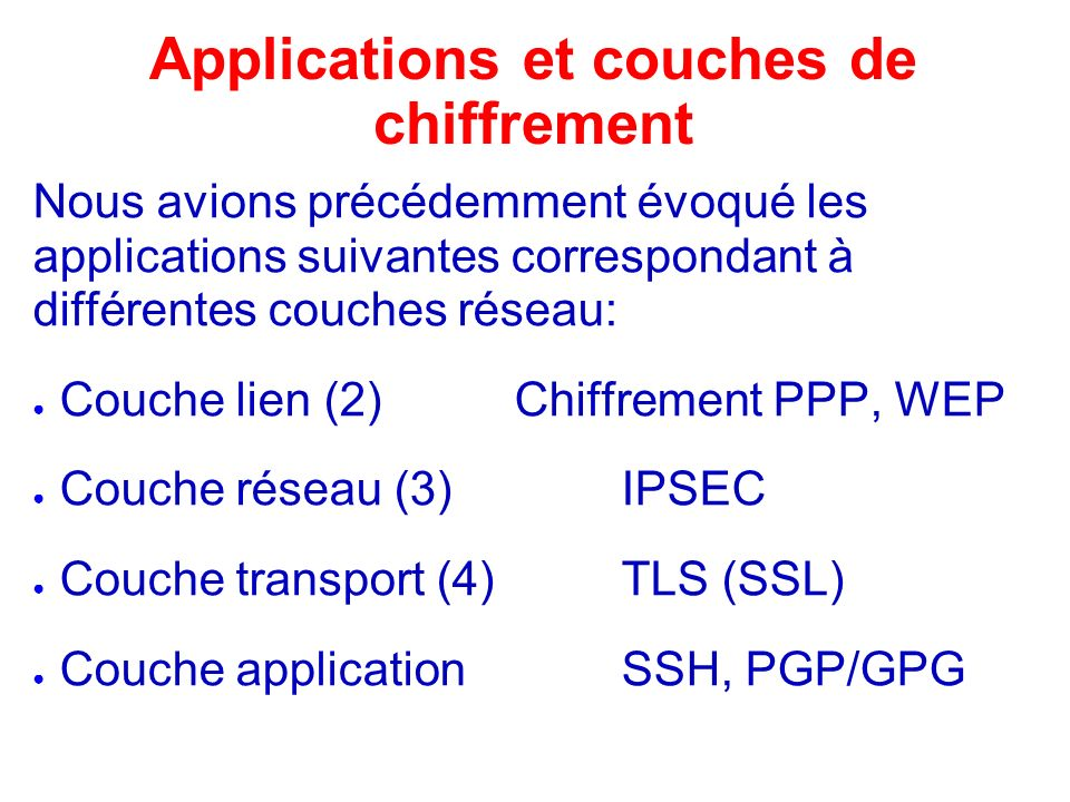 Applications et couches de chiffrement