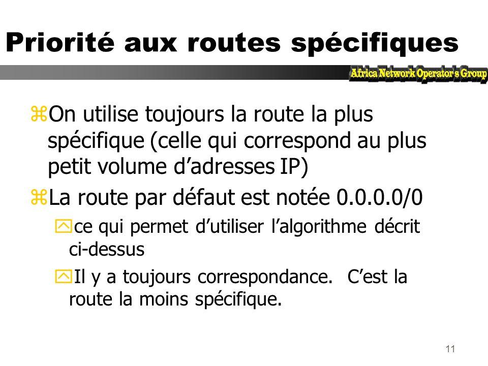 Priorité aux routes spécifiques
